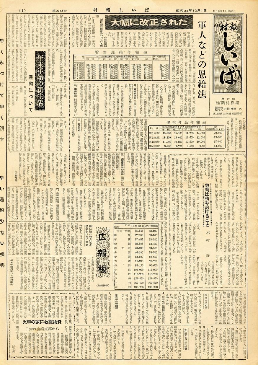 村報 しいば 第48号 1958年12月発行の表紙画像